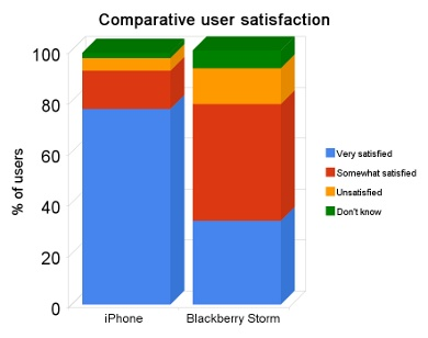 Mobileusersatisfaction