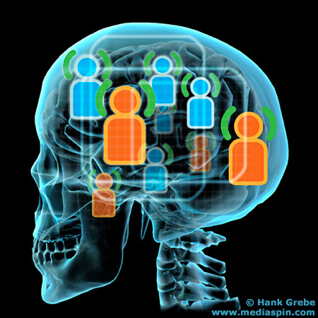 Social Network Core