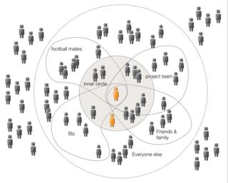 Orange ON Strong Ties Map